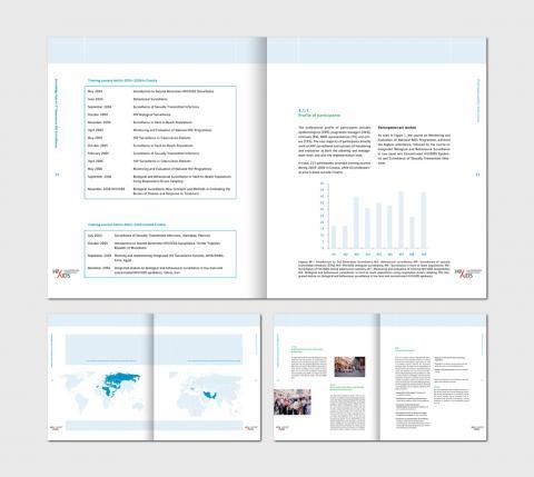Stampar Annual Report 4
